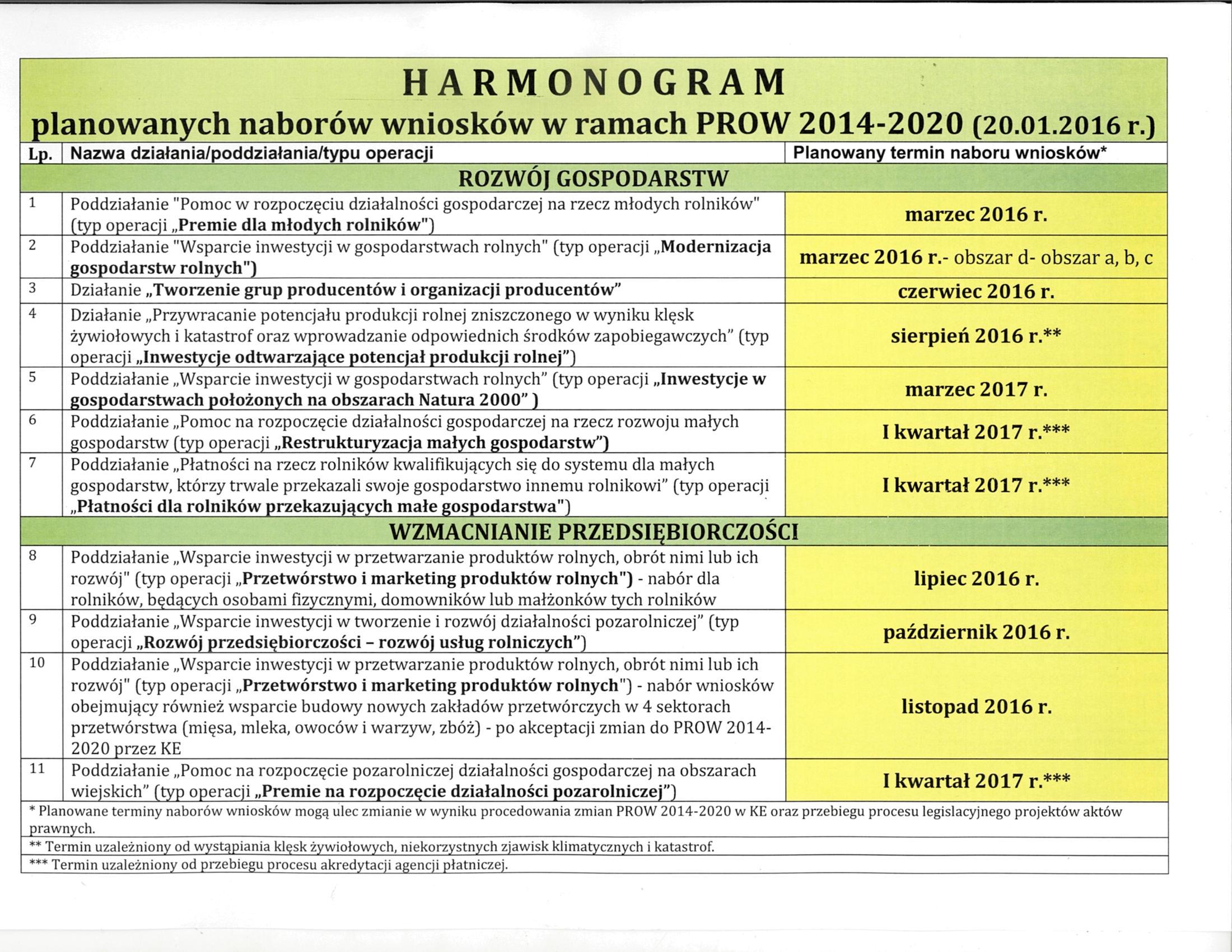 Harmonogram-0