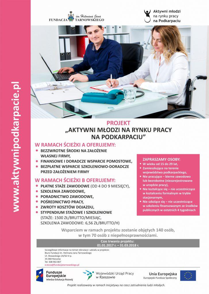 20170116_aktywnimlodzinarynkupracynapodkarpaciu_fundacja-tarnowskiego_plakaty_p1
