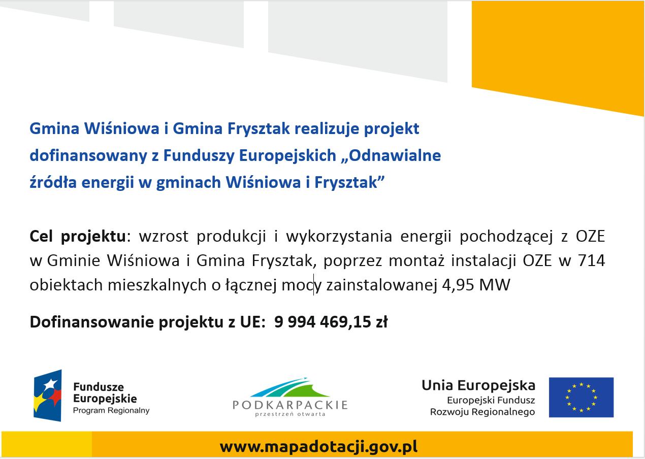 Odnawialne źródła energii w gminach Wiśniowa i Frysztaka