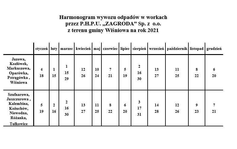 Harmonogram wywozu odpadów w workach przez P.H.P.U Zagroda z terenu Gminy Wiśniowa na rok 2021